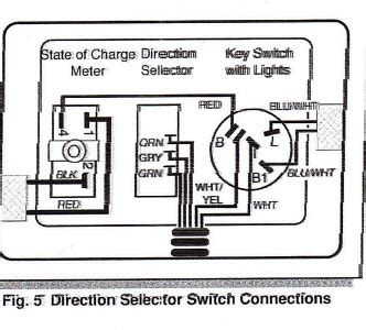 ezgo txt key switch wiring wiring diagram schemes