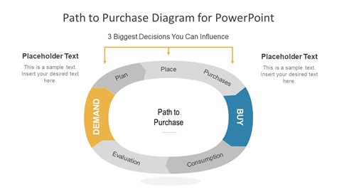 path  purchase powerpoint diagram slidemodel