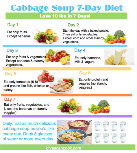 10 Day Detox Diet Cabbage Soup by The Best Cabbage Soup Diet Recipe Soup 7 Day Diet