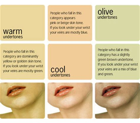 neutral skin tone hair color how to determine which justifying shopaholism how to determine your skin s