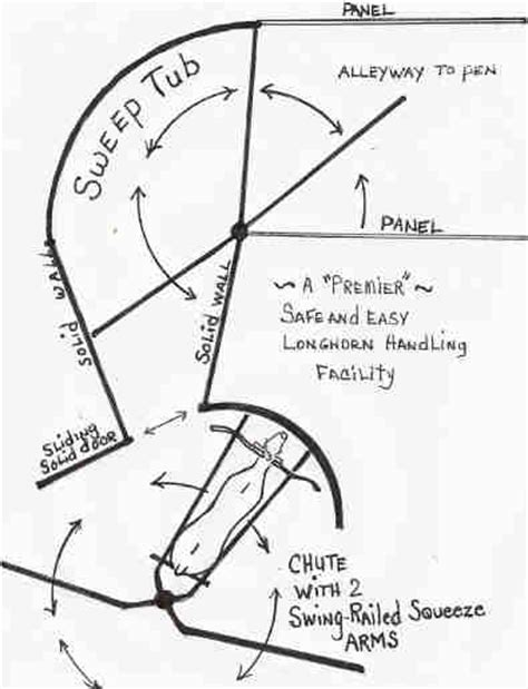 spartan trailer wiring diagram engine diagram and wiring