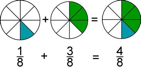 imagenes matematicas de fracciones fracciones homog 201 neas y heterog 201 neas puro tip