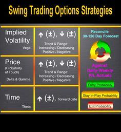 day trading and swing trading the currency market pdf free download or read online day trading and swing trading