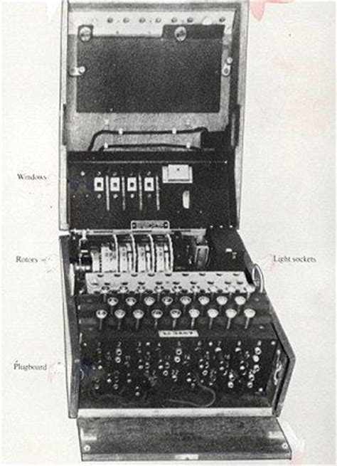 turing and the universal machine the of the modern computer icon science books best 25 enigma machine ideas on