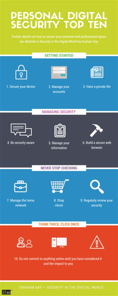 top 10 tips to stay safe it governance