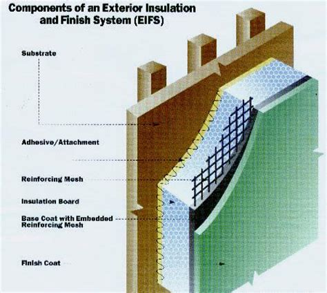 how to stucco a house repairing an eifs stucco how to build a house