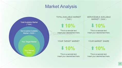 Market Analysis Ppt Diagram Slidemodel Market Analysis Ppt Template