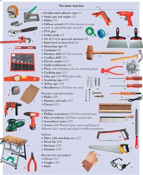 woodworking tool list how to create a basic toolbox here are a list of items
