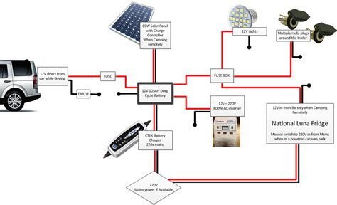 dual battery rv wiring diagram rv dual battery wiring