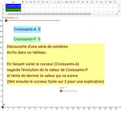 diagramme en boite geogebra fonction introduction croissants geogebra