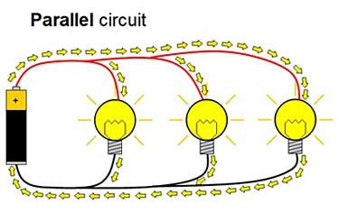 circuit science definition electric play dough project 2 rig your creations with