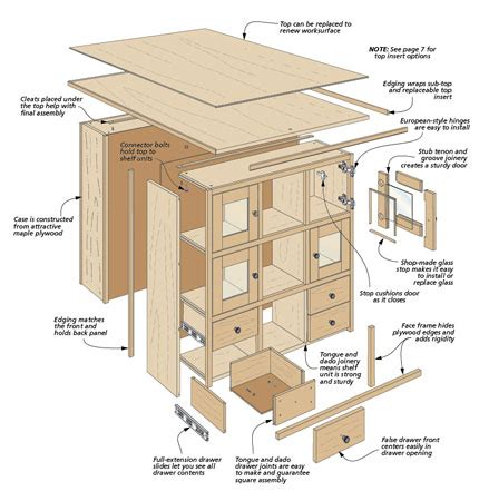 craft bench plans modular craft table woodsmith plans