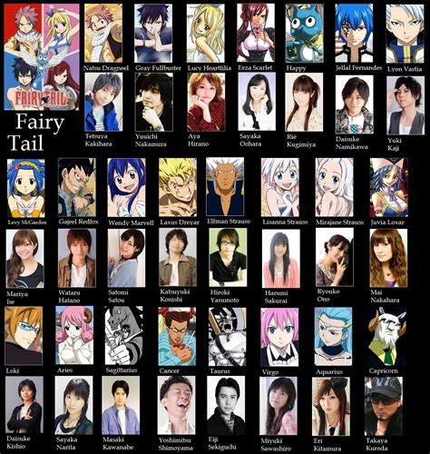 P Anime List by Cast Anime