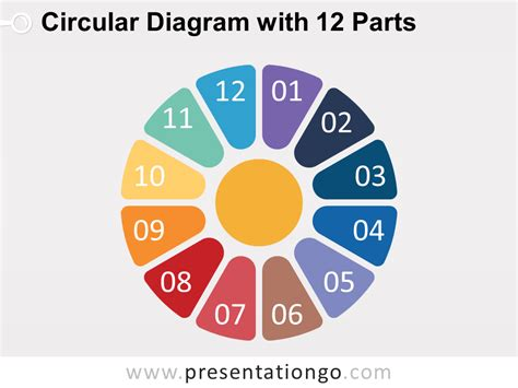 Circular Diagram With 12 Parts For Powerpoint Circular Diagram Template