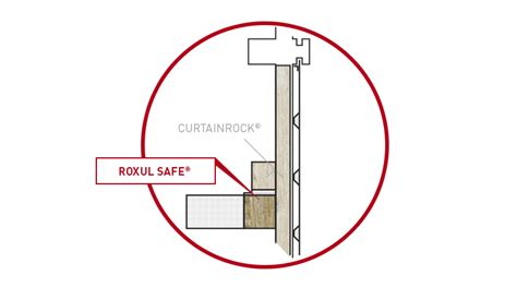 roxul curtain rock commercial insulation board school construction news