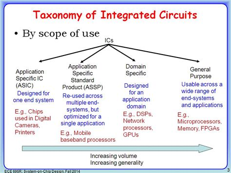 integrated circuits by botkar pdf free 28 images k r botkar integrated circuits pdf 28