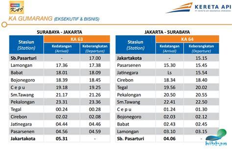Jual Sho Kuda Di Cirebon jadwalkai stasiun pasar turi jadwal kereta api gumarang