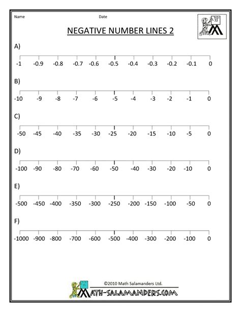 printable number line positive and negative integers printable number lines negative numbers