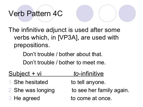 subject verb pattern definition verb patterns