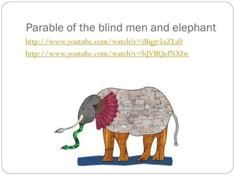 Parable Of The Blind And The Elephant ppt what is an issue what is bias powerpoint