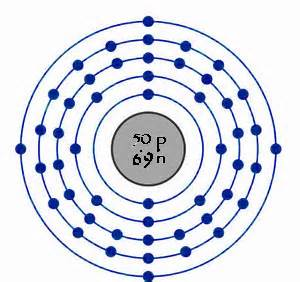 How Many Protons Does Tin What Is Tin Chemical Elements Quatr Us