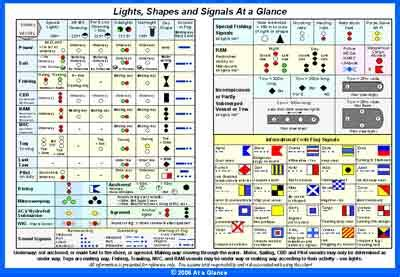 boat lights flash cards navigational lights and shapes www lightneasy net