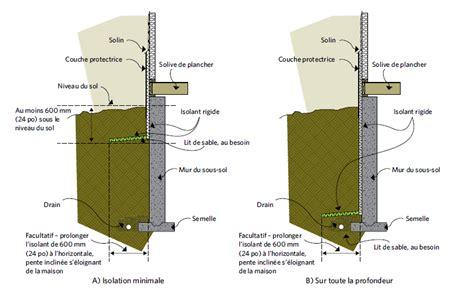 Quel Carrelage Pour Une Terrasse Ext Rieure 2809 by Tanchit Des Murs Excellent Je Tuai Dit Que Les Fondations