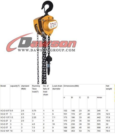 Takel Chain Block 1tx3m Shuange Hsz handbediende keten blokken takels product id 60137300114 alibaba