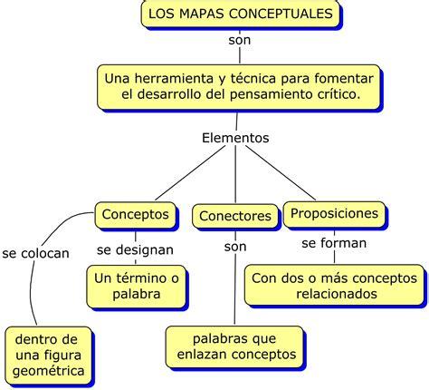 kimerius difusi 243 n mapas mentales capacitacin docente en tecnologa mapas conceptuales
