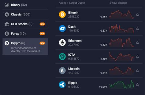 cryptocurrency guide the most popular coins before