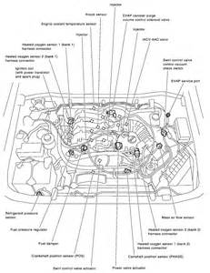 nissan pathfinder engine diagram 2001 get free image about wiring diagram