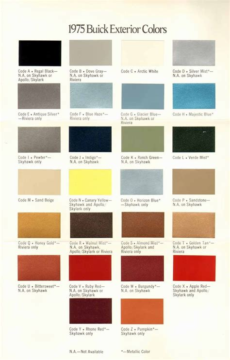 1975 buick exterior colors chart