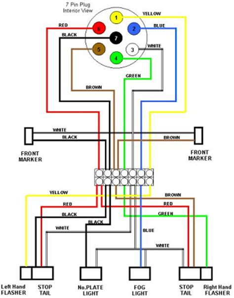 typical 7 way trailer wiring diagram trailer brake wiring