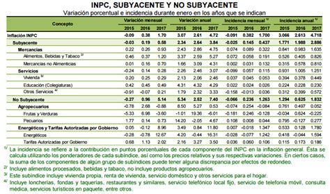 tabla de actualizacion de recargos 2015 sat tabla inpc y recargos 2016 inpc y recargos 2016 del