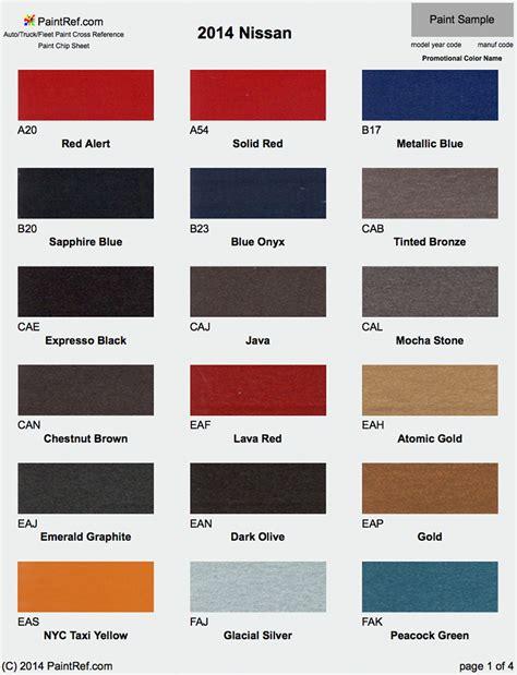 2014 chrysler accent paint codes html autos post