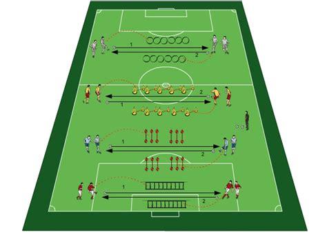 esercizi portiere calcio allenamento controlli dorsali e dribling sul portiere