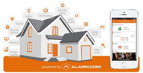 clear it security best dfw security systems