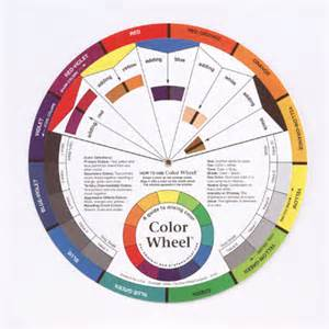 artist color wheel artist colour wheel 1 unit 241a