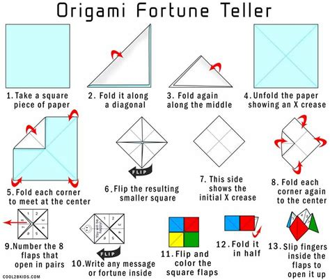 what to write inside a paper fortune teller how to make a fortune teller for cool2bkids paper