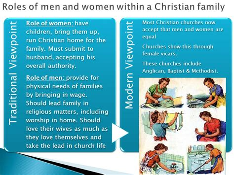 Traditional Family Roles Essay by Religion And Human Relationships Ppt