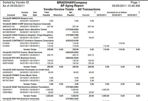 Quickbooks Accounts Receivable Aging Report by Aging Report Format Images