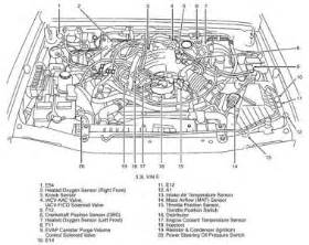 nissan 4 cyl engine problems nissan free engine image for user manual