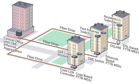 28 fast ethernet wiring diagram how to distinguish