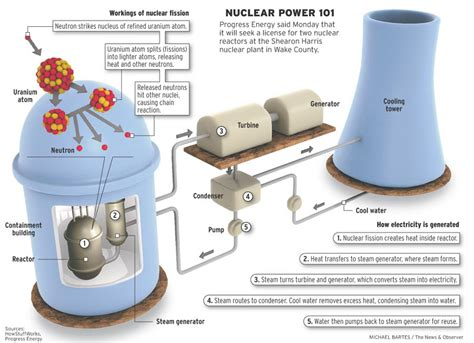 kmhouseindia nuclear power