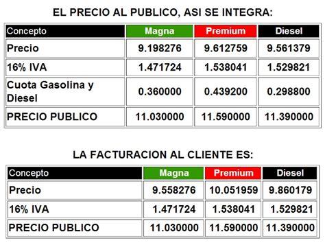el precio de la aumenta el precio de la gasolina en febrero 2013