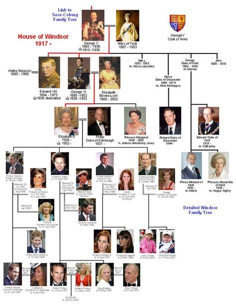 the royal family tree house of windsor family tree genealogy pinterest