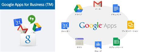 cloud network drive for business apps for work グループウエア 法人 ビジネス向け kddi株式会社