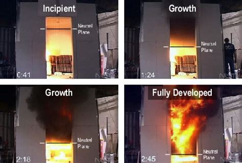 In A Burning Room Meaning by Archive 187 Growth Stage Fires Key Behavior