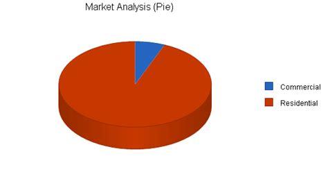 self storage business plan template self storage business plan sle market analysis bplans