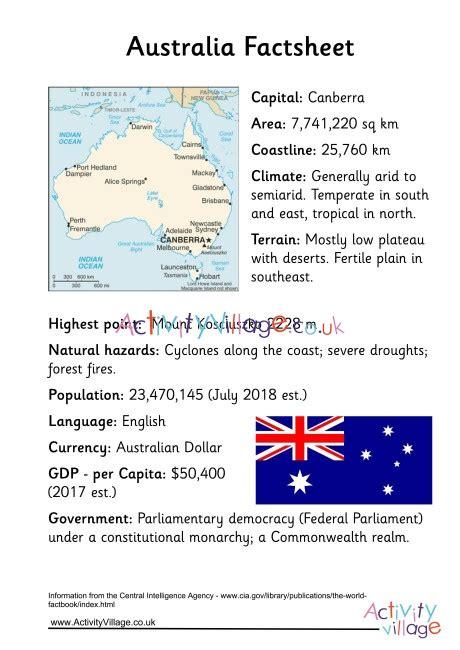 australia factsheet